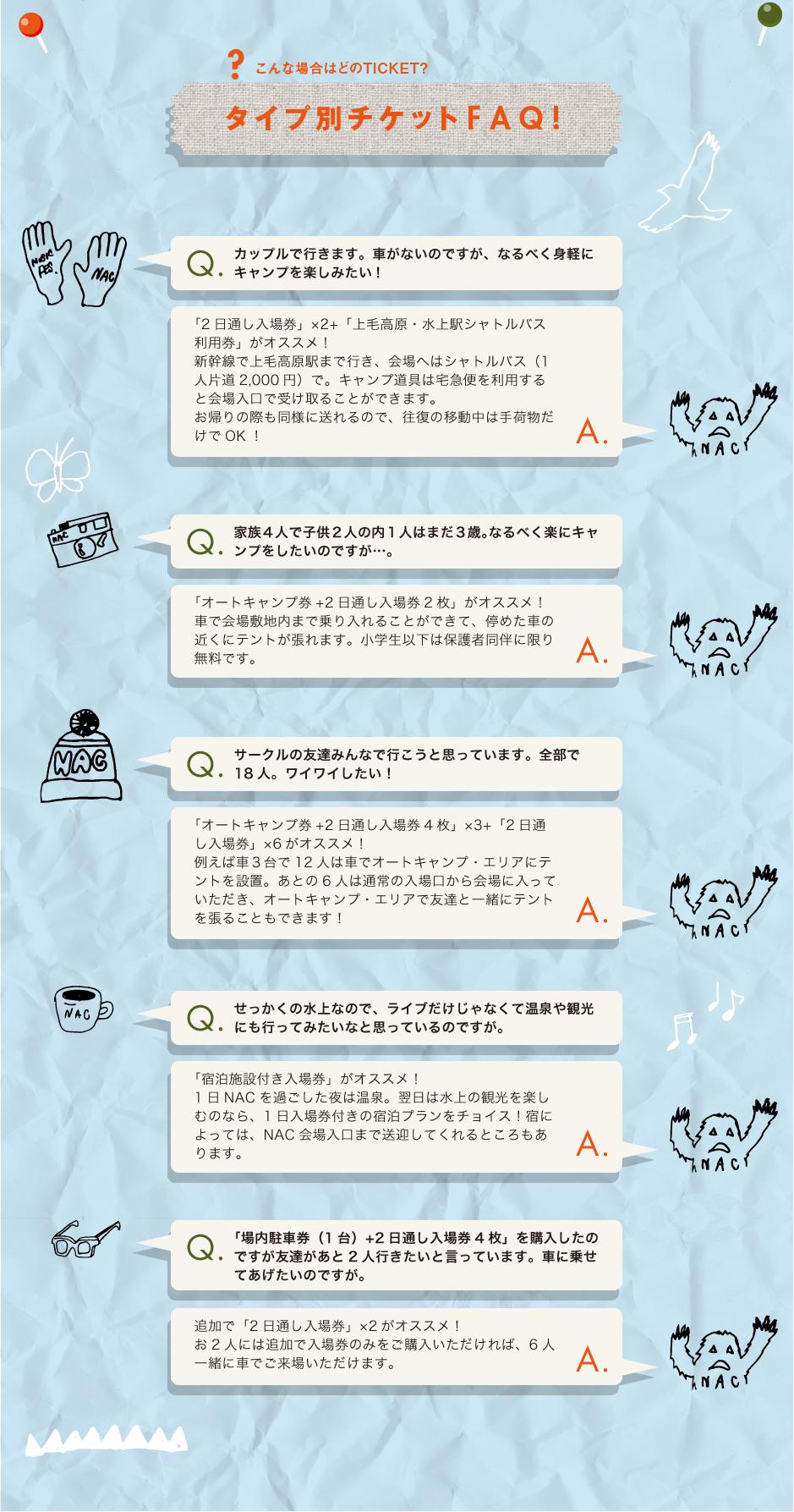 タイプ別チケットFAQ!